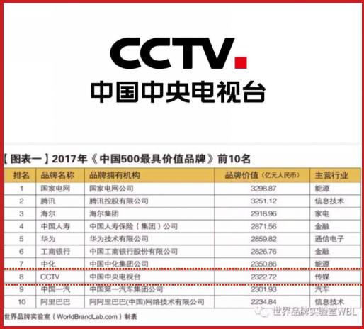 央视8套节目表_CCTV-1《新闻联播》前广告多少钱?央视一套新闻联播广告价格是 ...